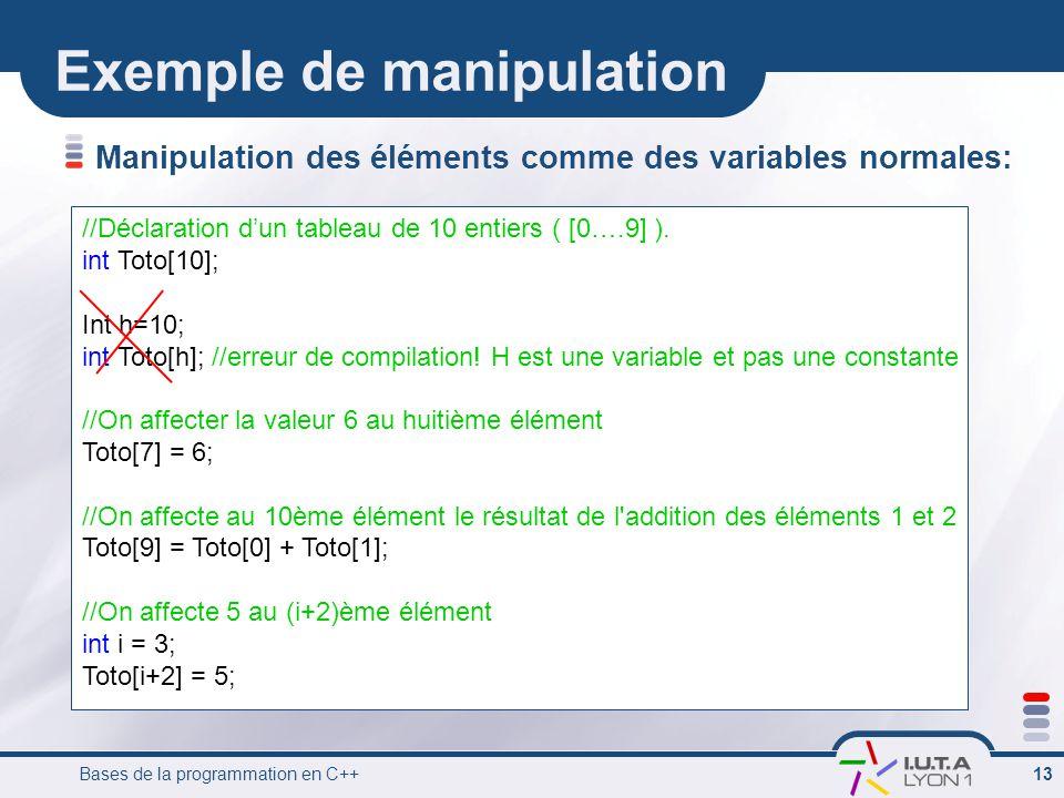 Exemple de manipulation