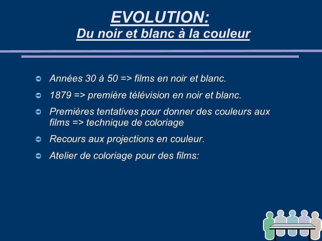 EVOLUTION: Du noir et blanc à la couleur