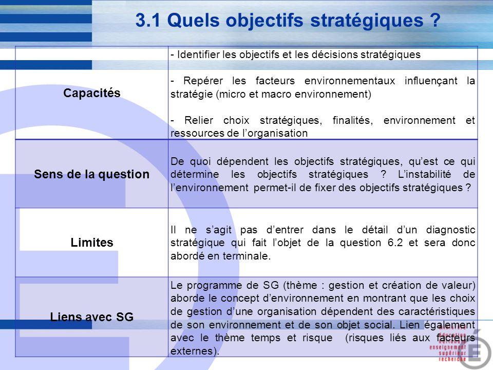 3.1 Quels objectifs stratégiques