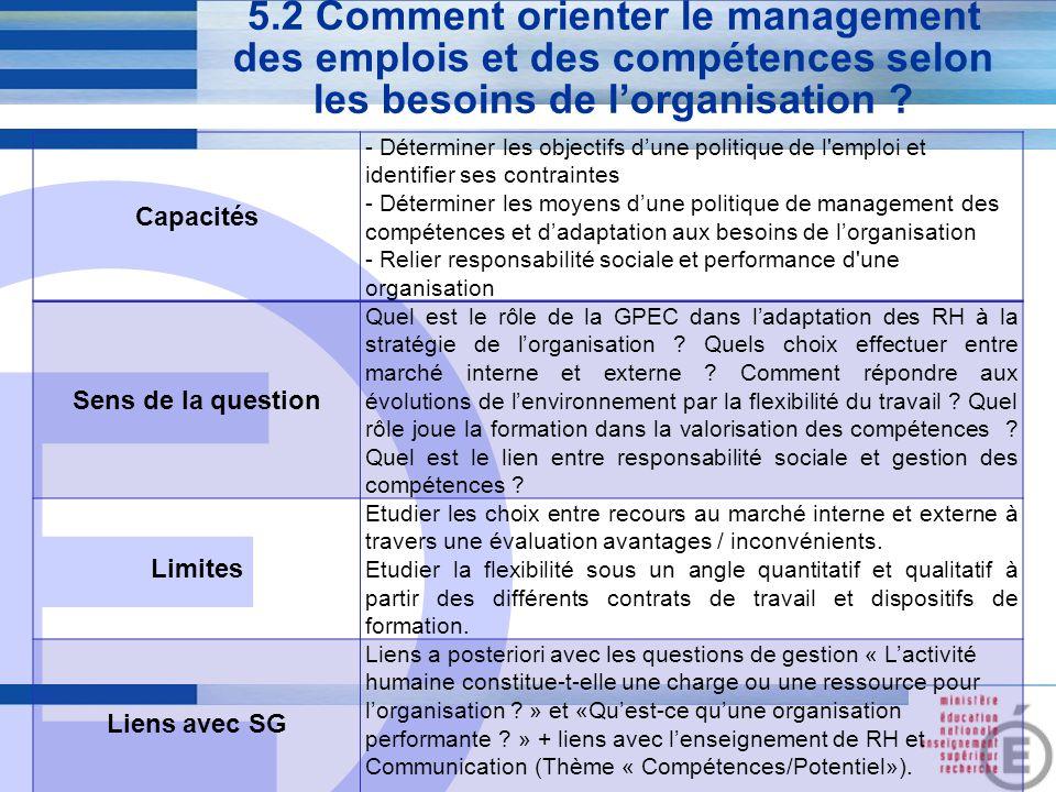 5.2 Comment orienter le management des emplois et des compétences selon les besoins de l'organisation