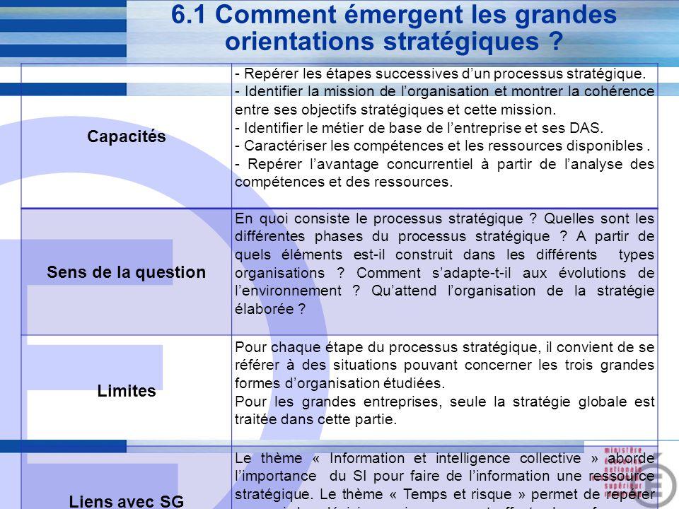 6.1 Comment émergent les grandes orientations stratégiques
