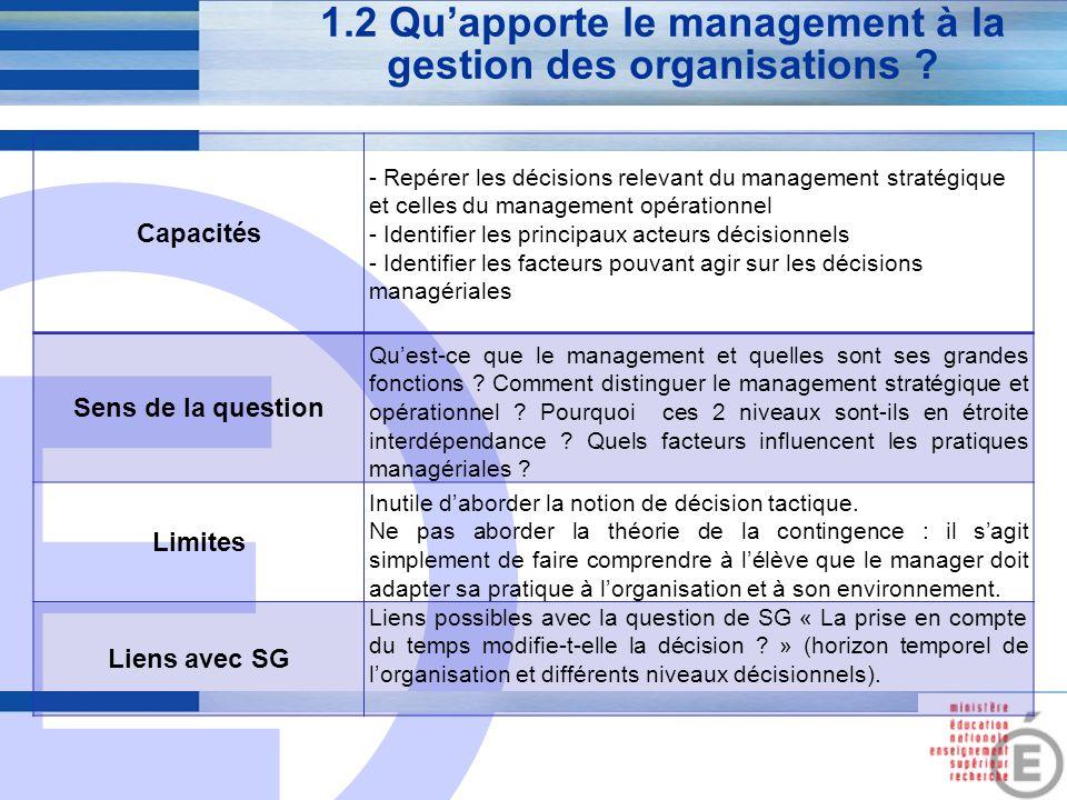 1.2 Qu'apporte le management à la gestion des organisations