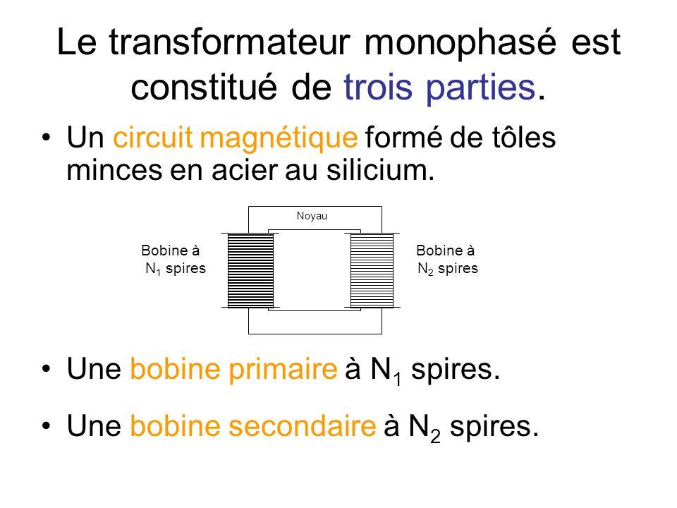 Le transformateur monophasé est constitué de trois parties.