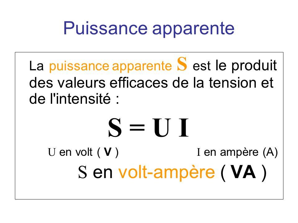 Puissance apparente La puissance apparente S est le produit des valeurs efficaces de la tension et de l intensité :