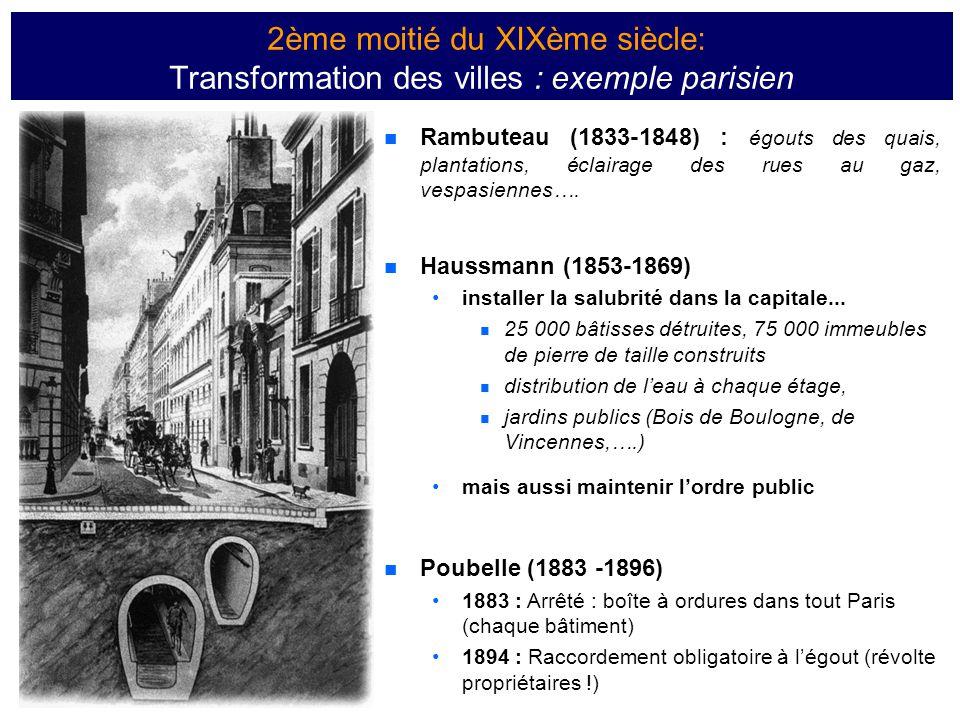 2ème moitié du XIXème siècle: Transformation des villes : exemple parisien