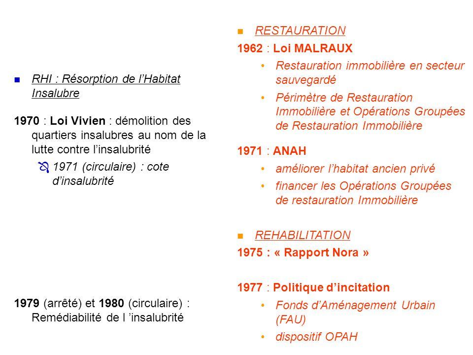 RESTAURATION 1962 : Loi MALRAUX. Restauration immobilière en secteur sauvegardé.