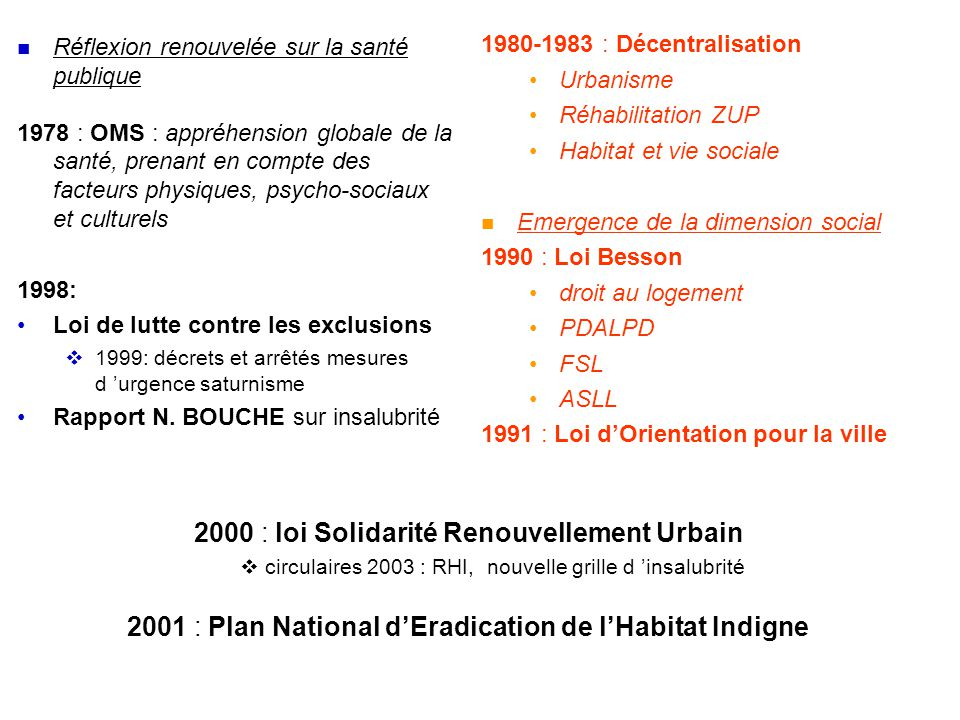 2000 : loi Solidarité Renouvellement Urbain