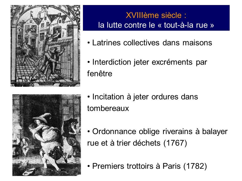 XVIIIème siècle : la lutte contre le « tout-à-la rue »