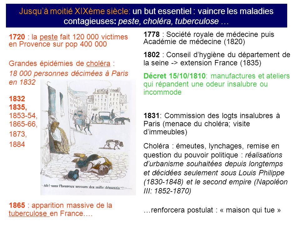 Jusqu'à moitié XIXème siècle: un but essentiel : vaincre les maladies contagieuses: peste, choléra, tuberculose …