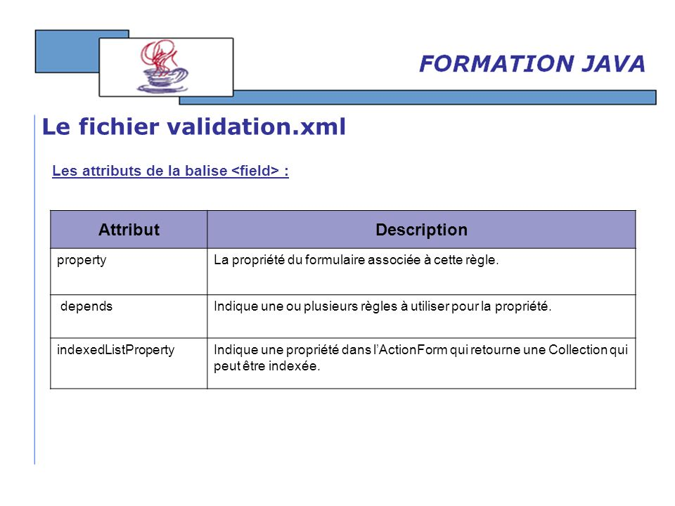 Le fichier validation.xml