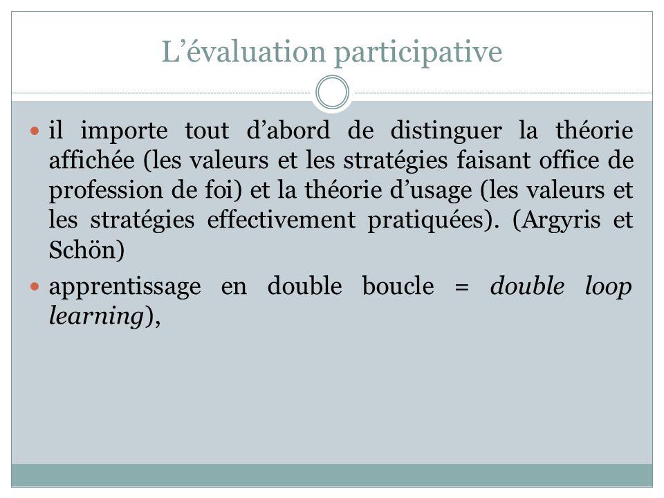L'évaluation participative