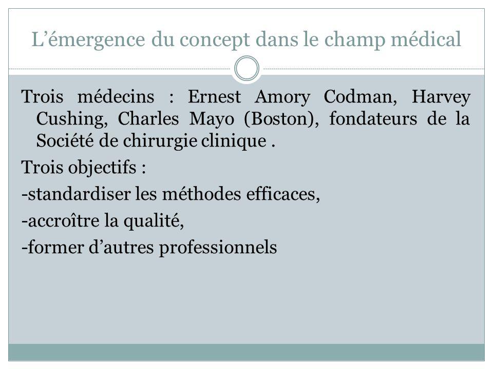L'émergence du concept dans le champ médical