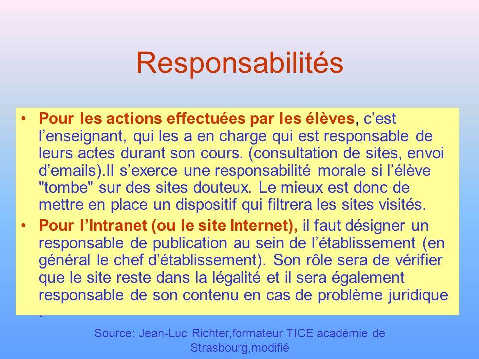 Source: Jean-Luc Richter,formateur TICE académie de Strasbourg,modifié