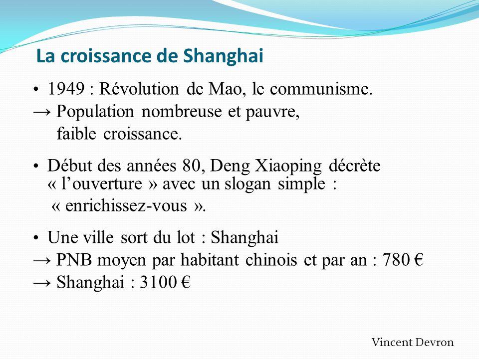 La croissance de Shanghai