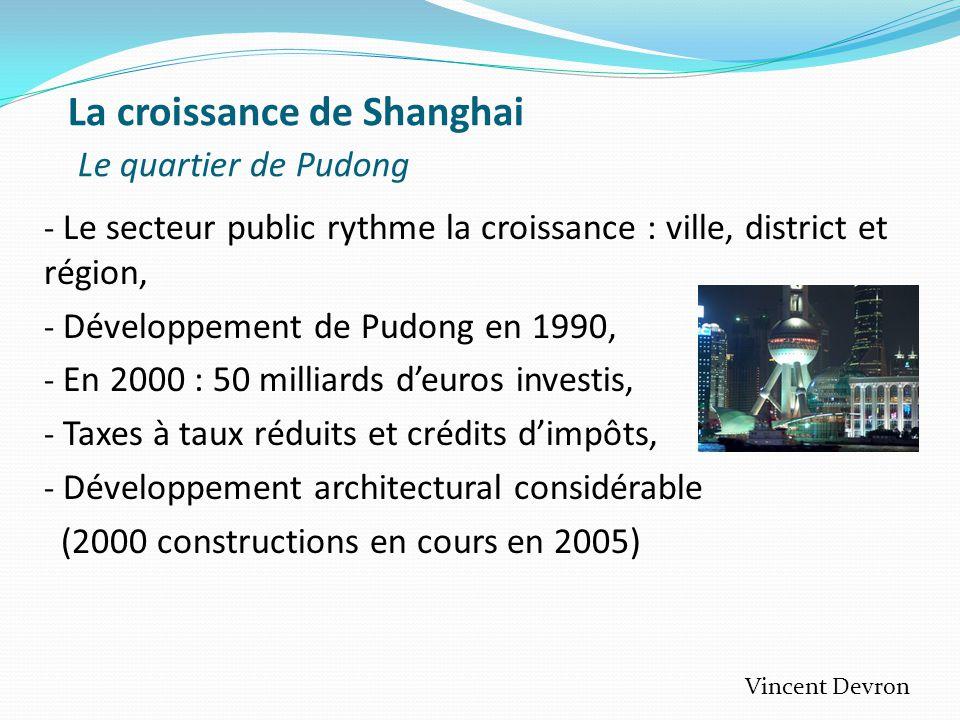 La croissance de Shanghai Le quartier de Pudong