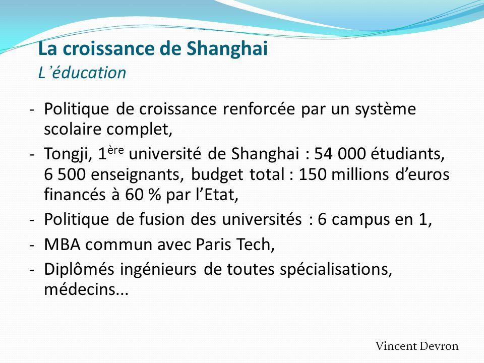 La croissance de Shanghai L'éducation
