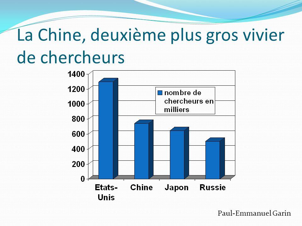 La Chine, deuxième plus gros vivier de chercheurs