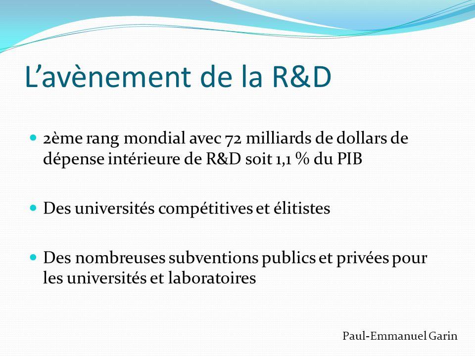 L'avènement de la R&D 2ème rang mondial avec 72 milliards de dollars de dépense intérieure de R&D soit 1,1 % du PIB.