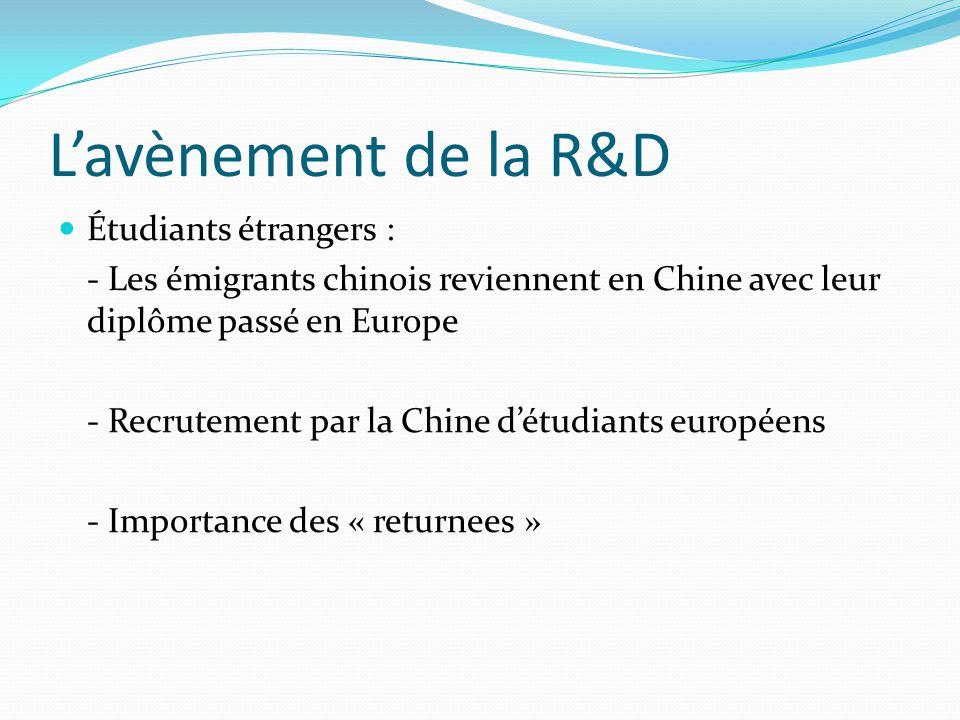 L'avènement de la R&D Étudiants étrangers :