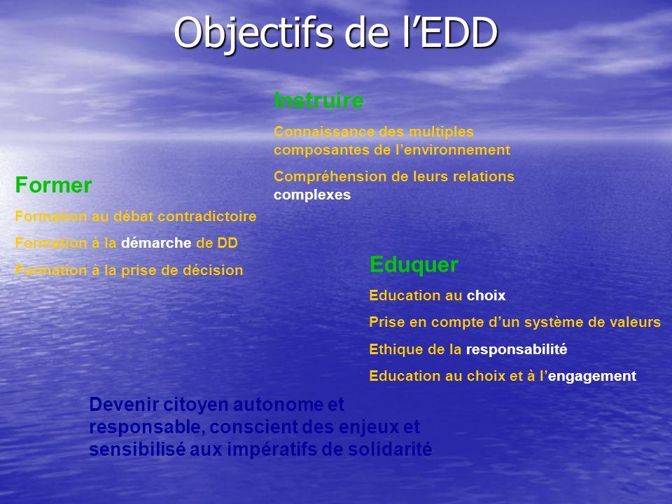 Objectifs de l'EDD Instruire Former Eduquer