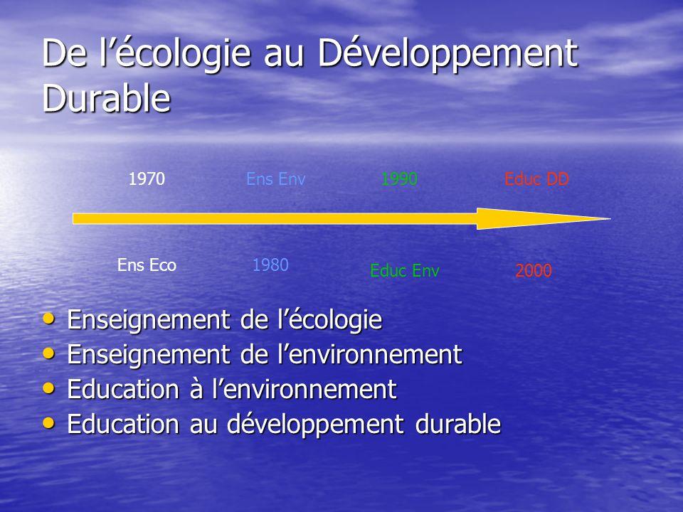 De l'écologie au Développement Durable