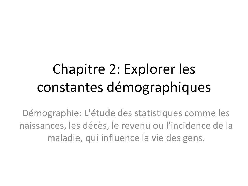 Chapitre 2: Explorer les constantes démographiques