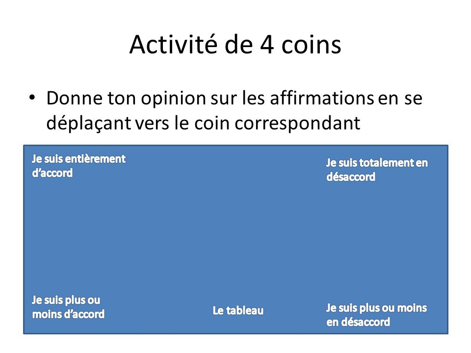 Activité de 4 coins Donne ton opinion sur les affirmations en se déplaçant vers le coin correspondant.