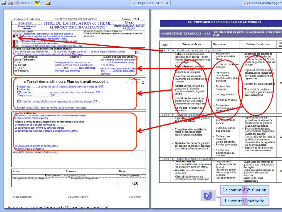 D4 Le contrat d'évaluation Le contrat / méthode