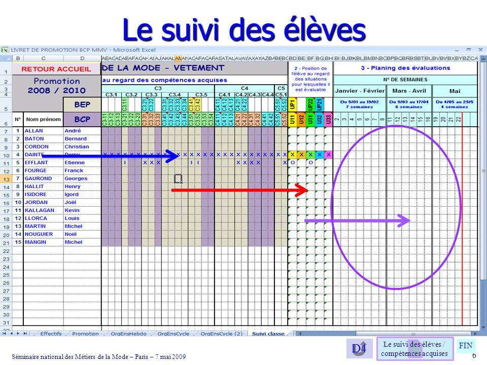 Le suivi des élèves D4 FIN Le suivi des élèves / compétences acquises