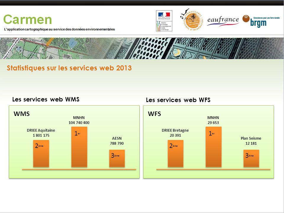 Statistiques sur les services web 2013
