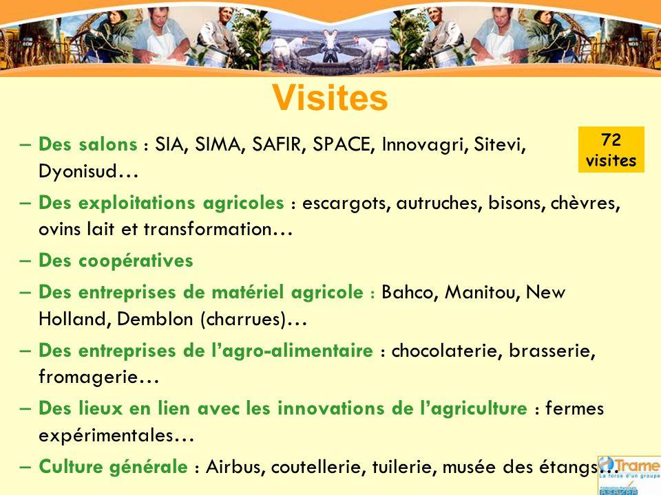 Visites Des salons : SIA, SIMA, SAFIR, SPACE, Innovagri, Sitevi, Dyonisud…
