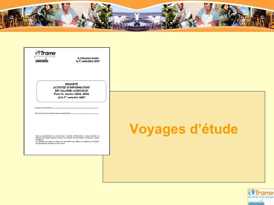 Voyages d'étude