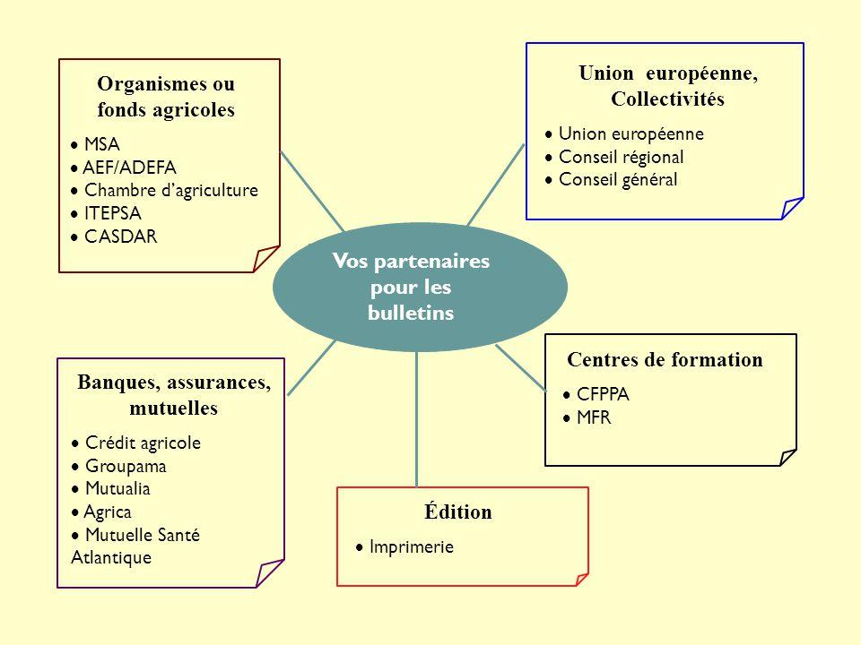 Union européenne, Collectivités Organismes ou fonds agricoles
