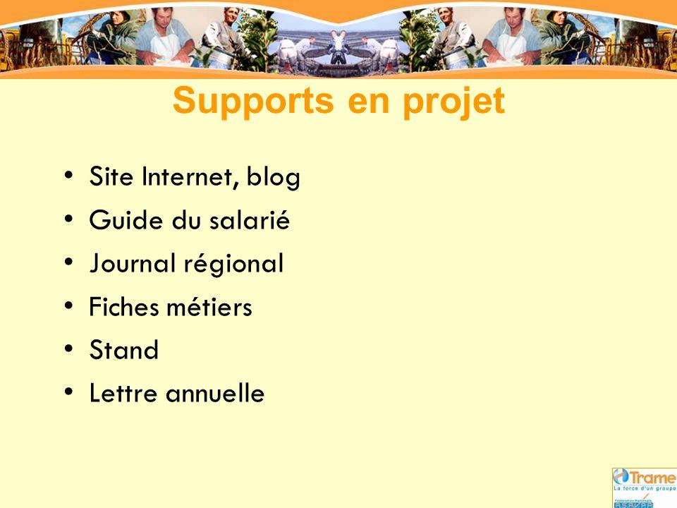 Supports en projet Site Internet, blog Guide du salarié