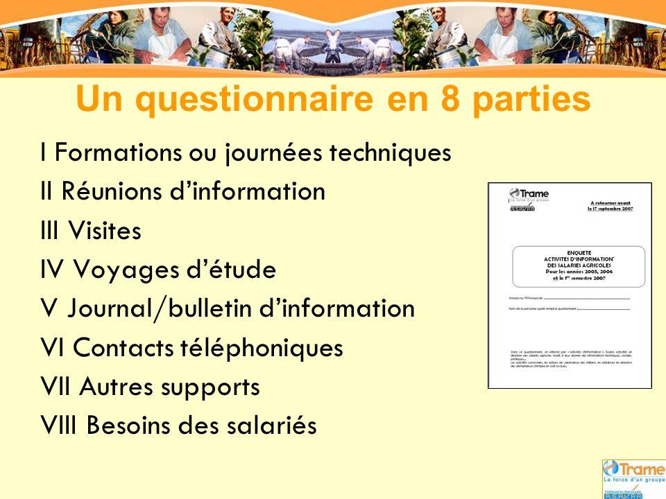 Un questionnaire en 8 parties