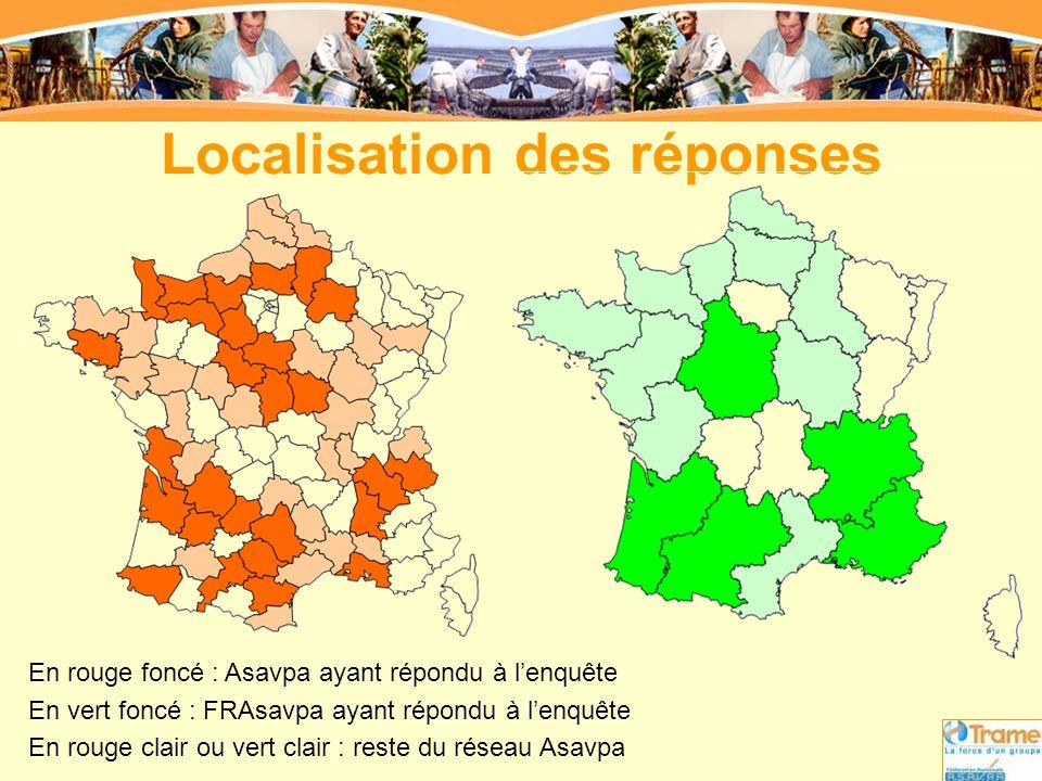 Localisation des réponses