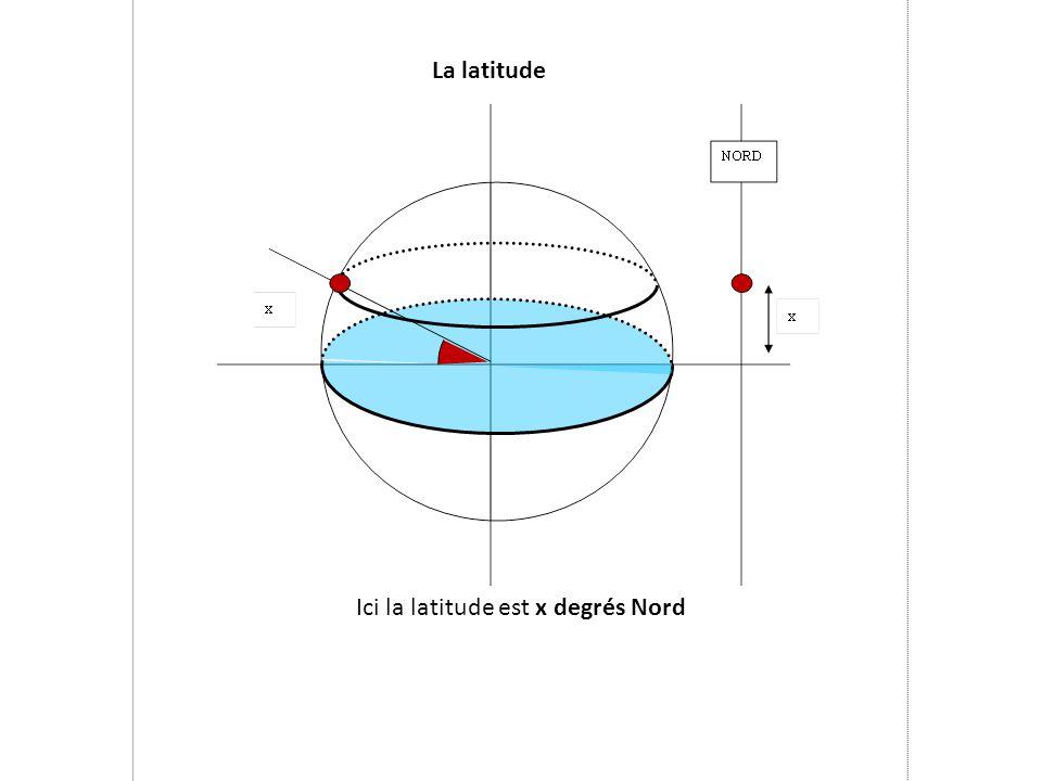 Ici la latitude est x degrés Nord