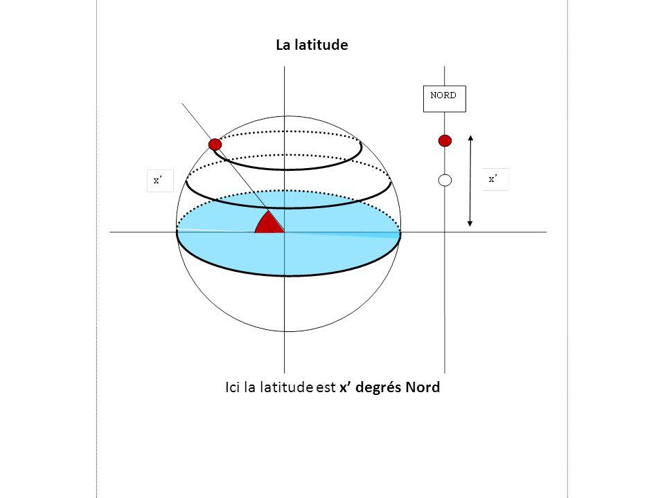 Ici la latitude est x' degrés Nord
