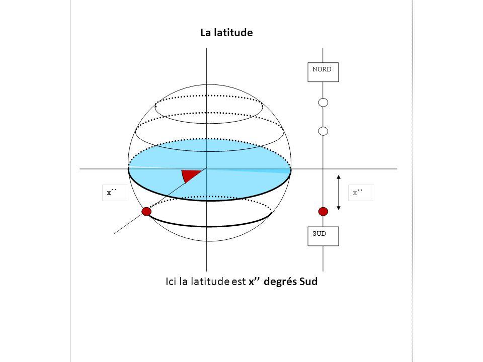 Ici la latitude est x'' degrés Sud