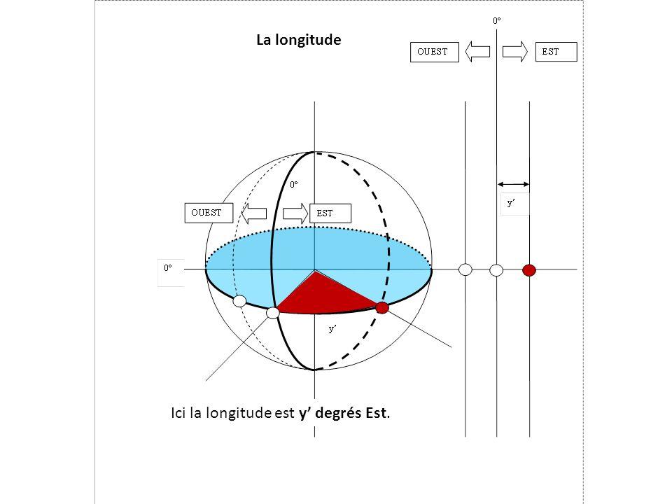 Ici la longitude est y' degrés Est.
