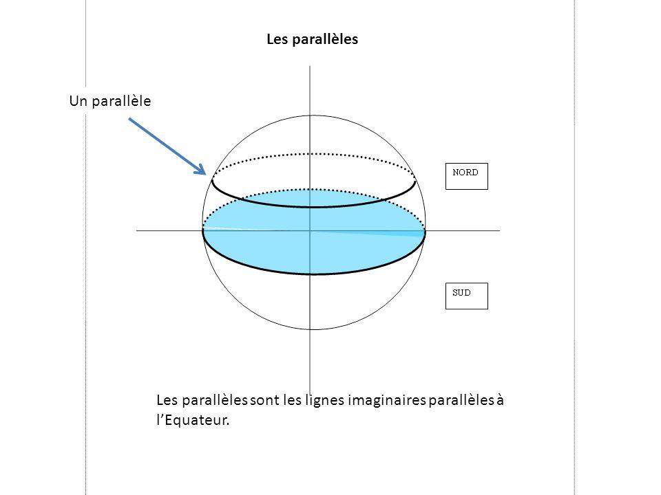 Les parallèles Un parallèle Les parallèles sont les lignes imaginaires parallèles à l'Equateur.