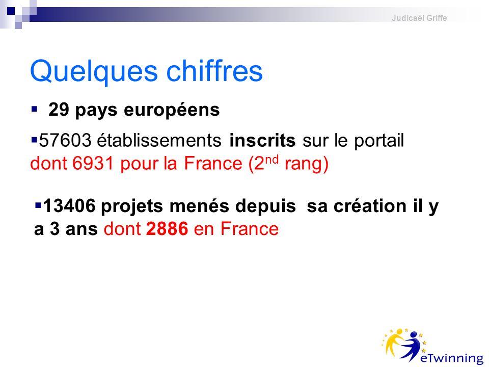 Quelques chiffres 29 pays européens