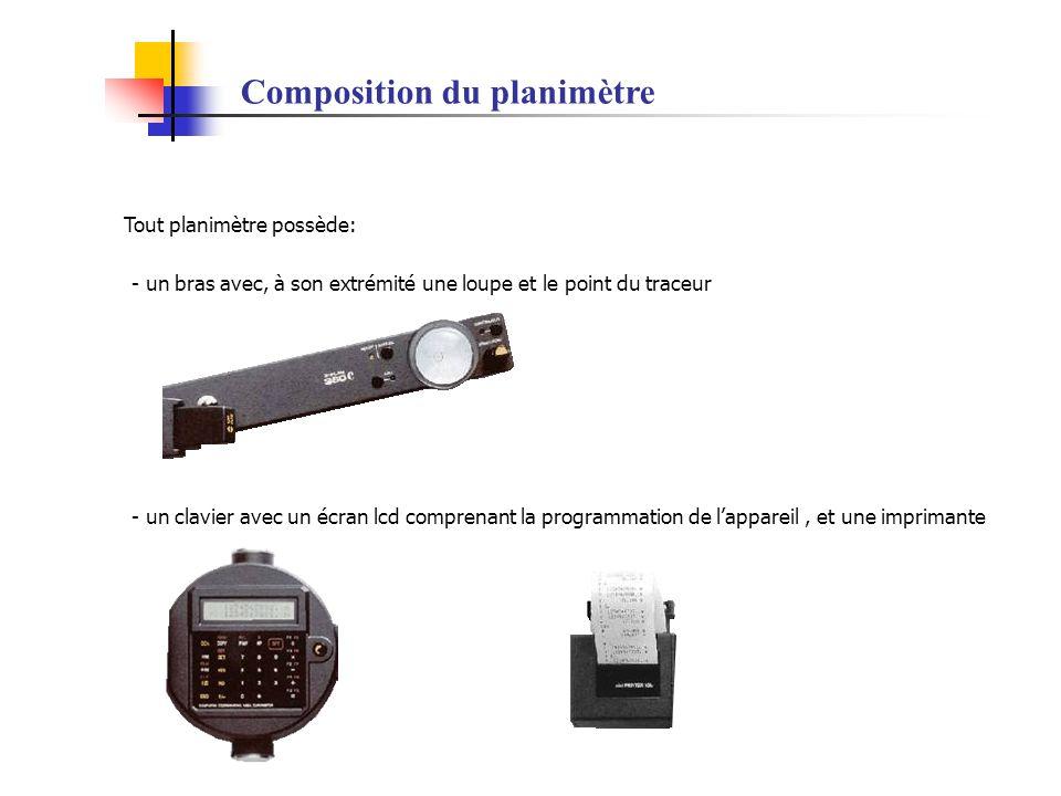 Composition du planimètre