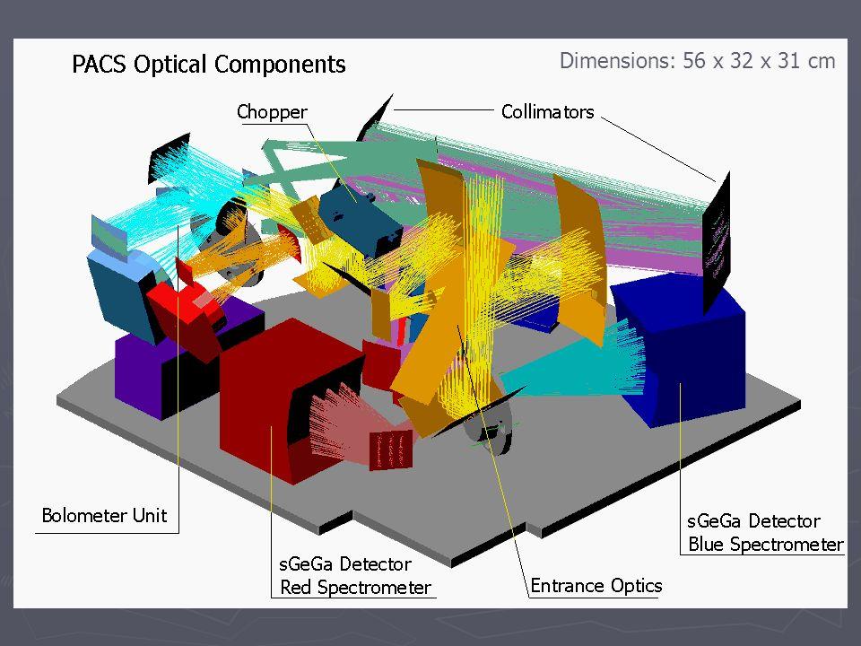 Dimensions: 56 x 32 x 31 cm 13 déc 2004