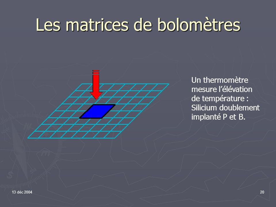 Les matrices de bolomètres
