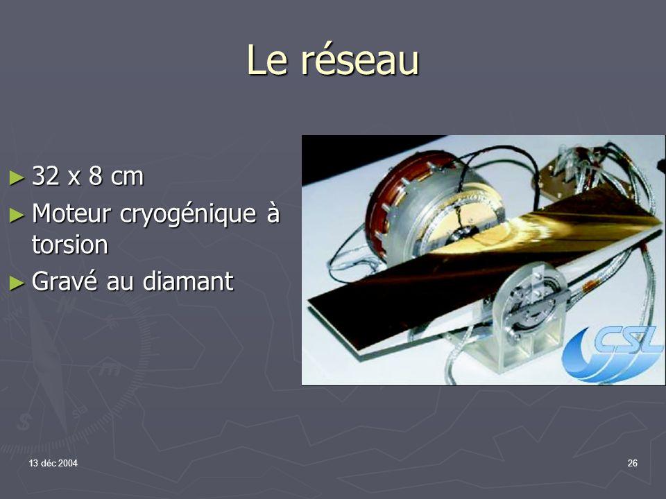 Le réseau 32 x 8 cm Moteur cryogénique à torsion Gravé au diamant