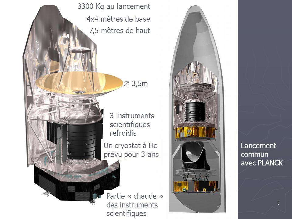 3 instruments scientifiques refroidis