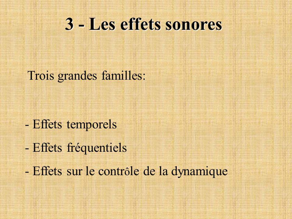 3 - Les effets sonores Trois grandes familles: - Effets temporels