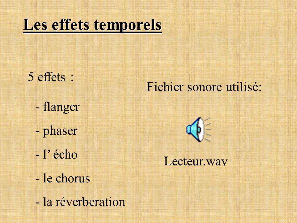 Les effets temporels 5 effets : Fichier sonore utilisé: - flanger