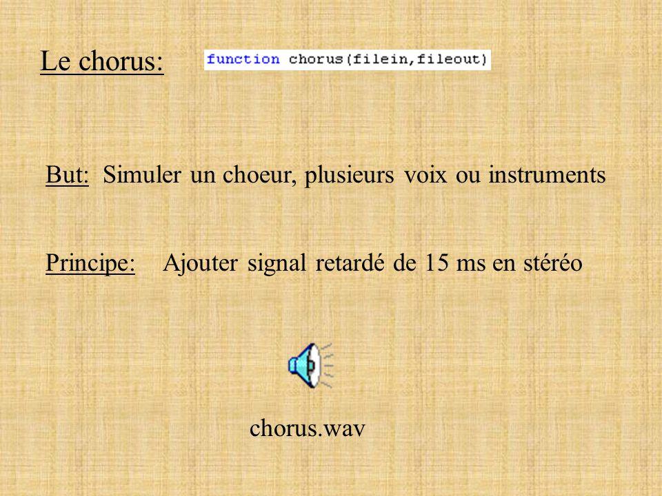 Le chorus: But: Simuler un choeur, plusieurs voix ou instruments